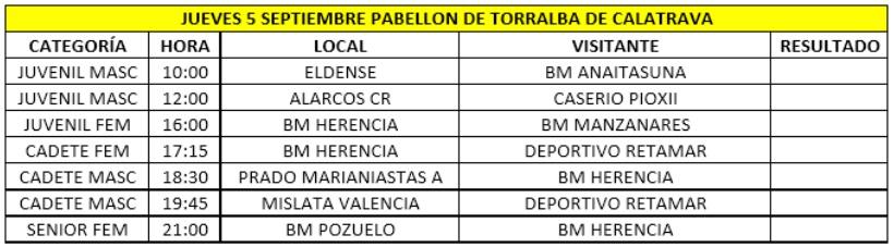 Programa jueves 5 de septiembre ISPHC Torralba